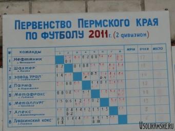 Первенство Пермского края по футболу8472